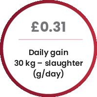 daily gain 30kg